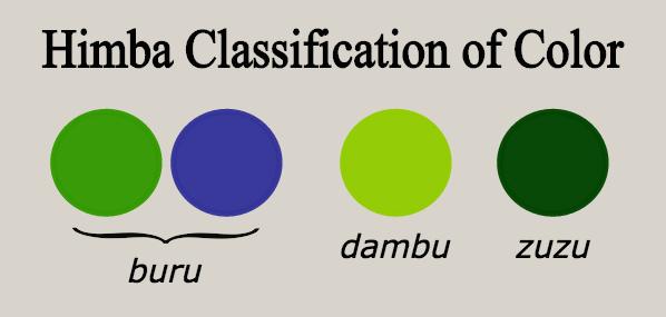 himba-colours-blogs-transparent
